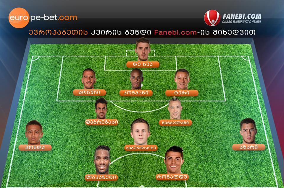 fanebi team