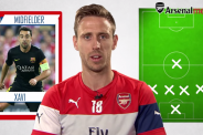 nacho-monreal-ultimate-xi-july-2015