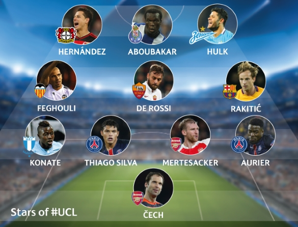 UEFA Champions League team of the week