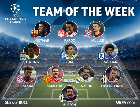 Champions League team of the week
