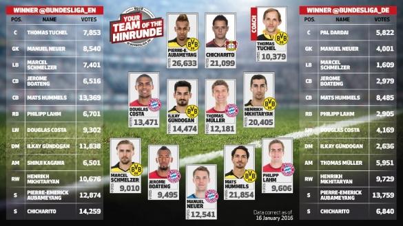 Bundesliga symbol team