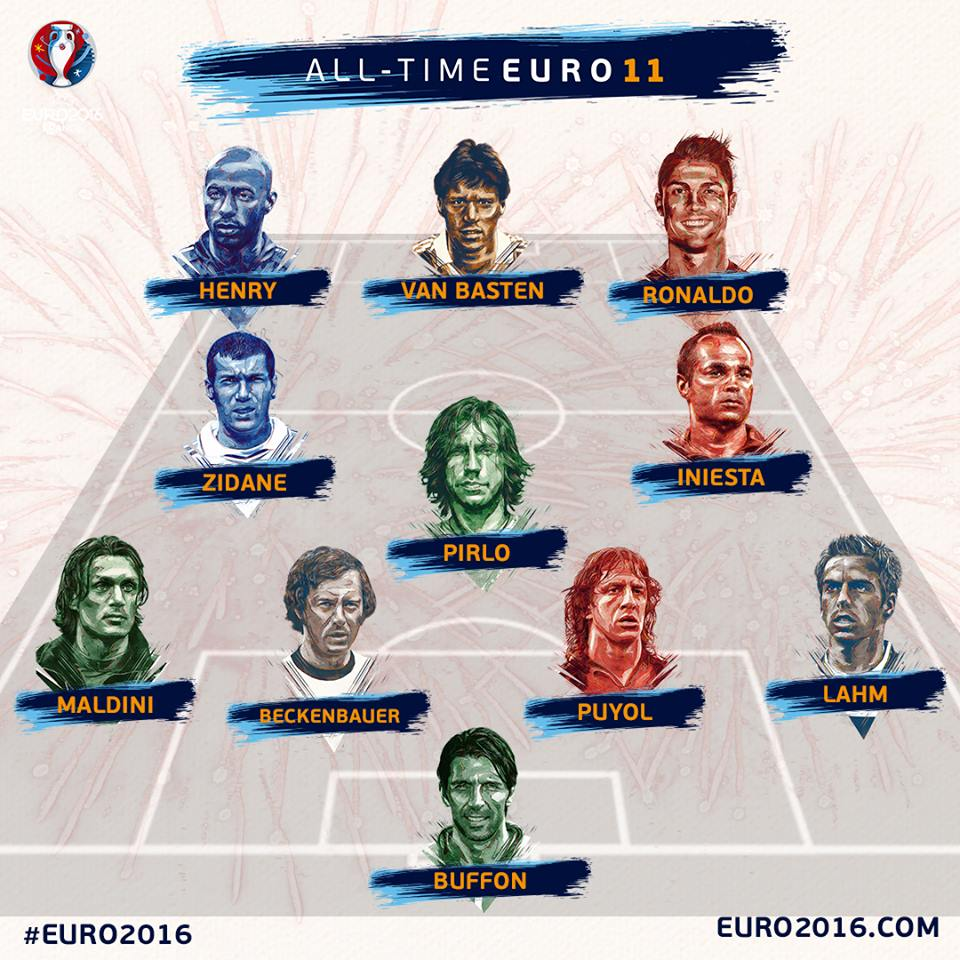 ALL TIME EURO 11