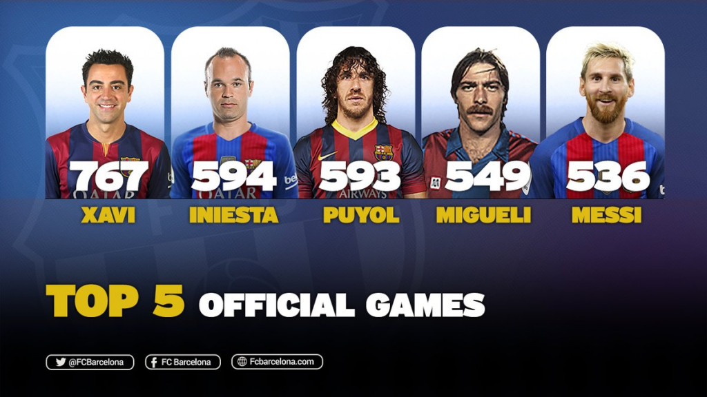 Barca official games